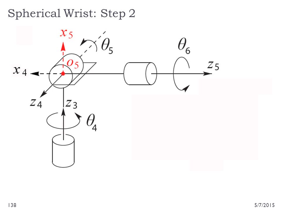 Spherical Wrist: Step 2 4/14/2017