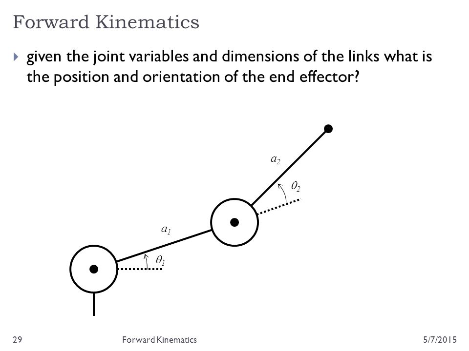 Forward Kinematics given the joint variables and dimensions of the links what is the position and orientation of the end effector