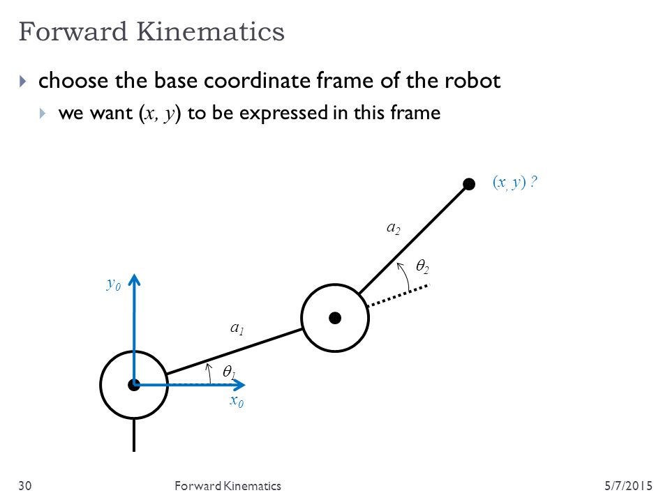 Forward Kinematics choose the base coordinate frame of the robot