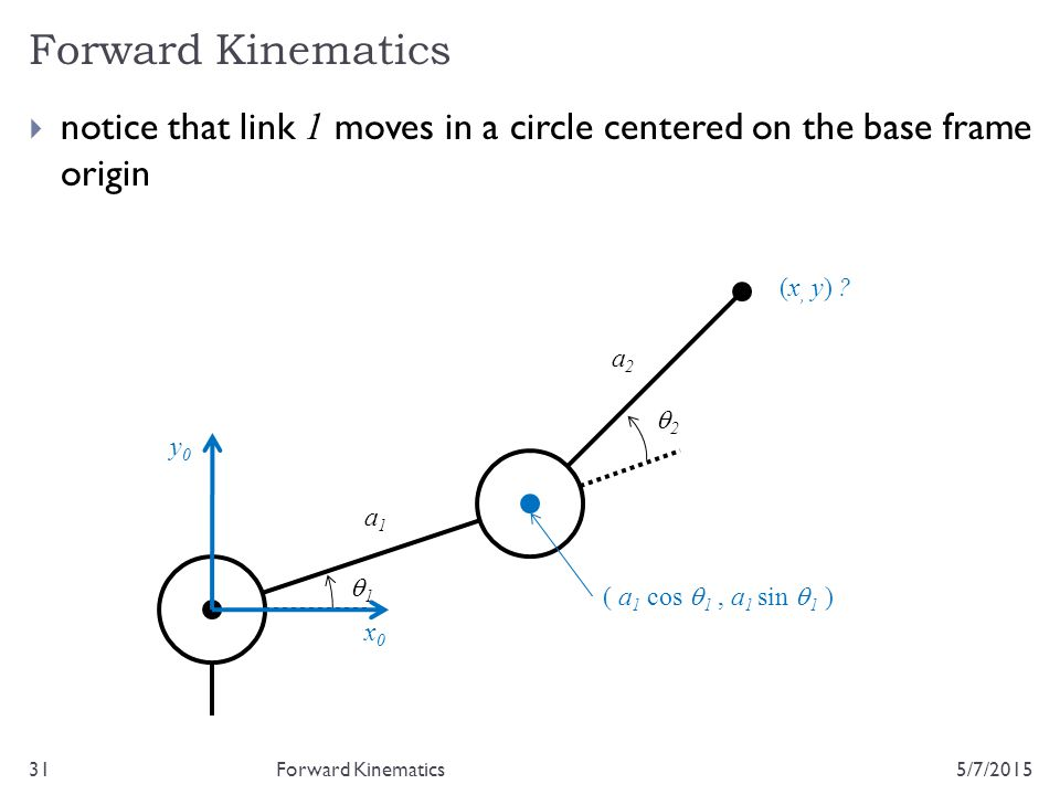Forward Kinematics notice that link 1 moves in a circle centered on the base frame origin. (x, y)