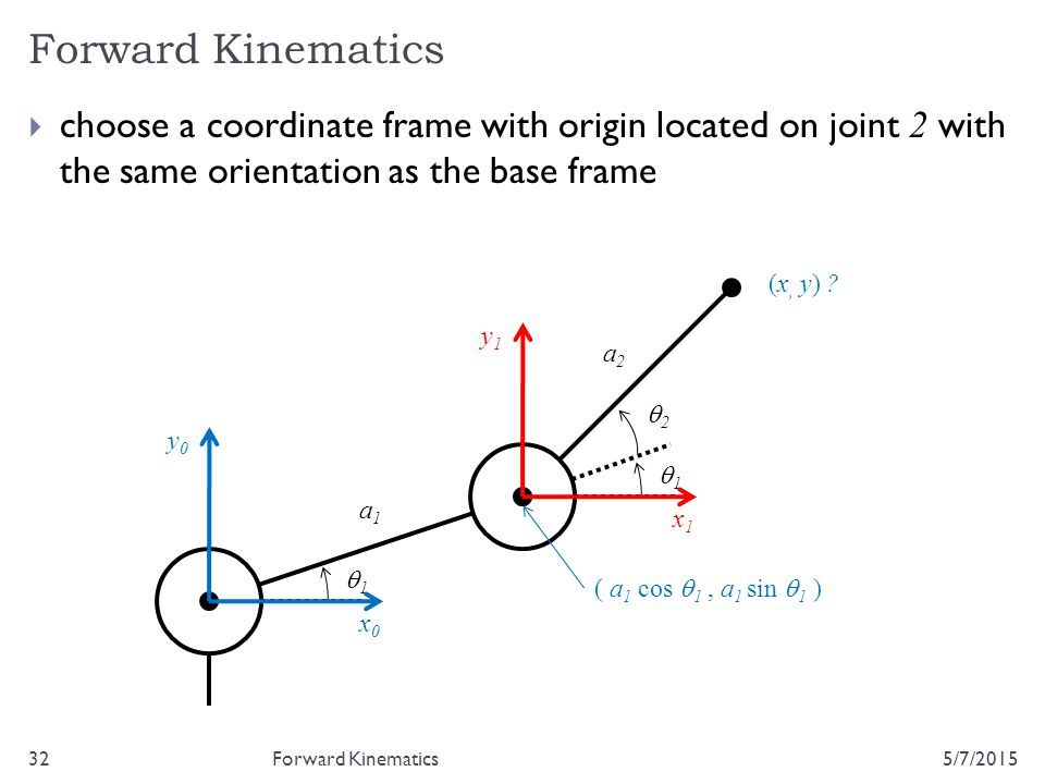 Forward Kinematics choose a coordinate frame with origin located on joint 2 with the same orientation as the base frame.