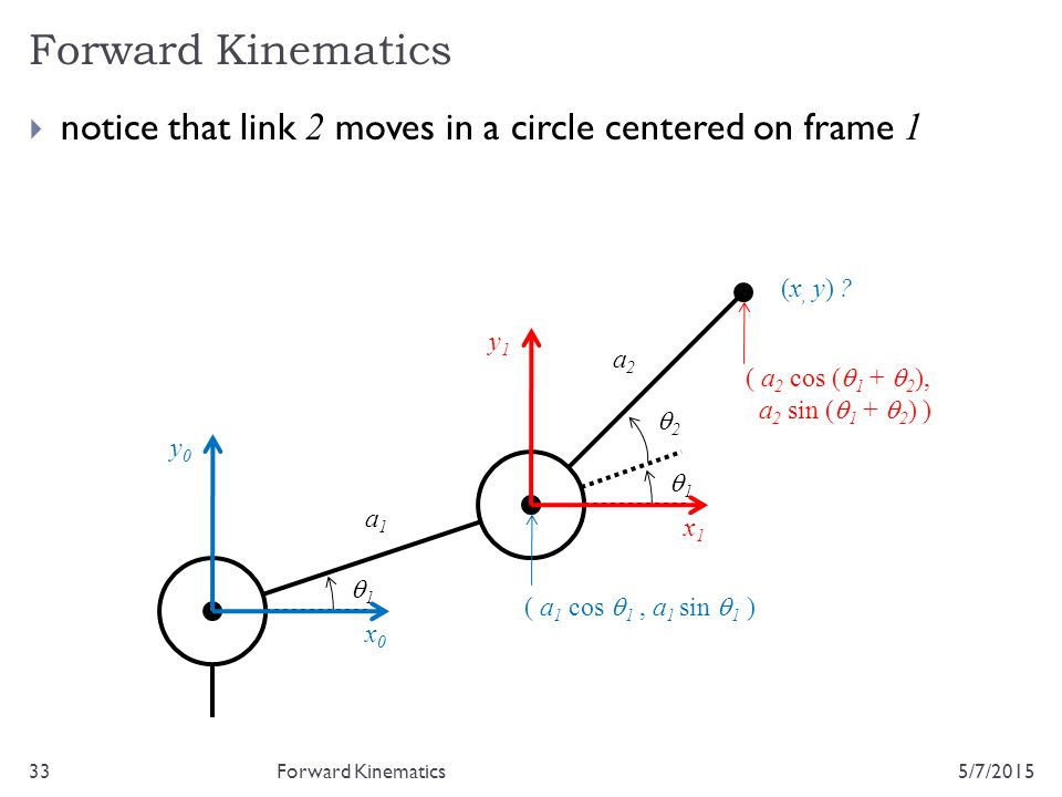 Forward Kinematics notice that link 2 moves in a circle centered on frame 1. (x, y) y1. a2. ( a2 cos (q1 + q2),