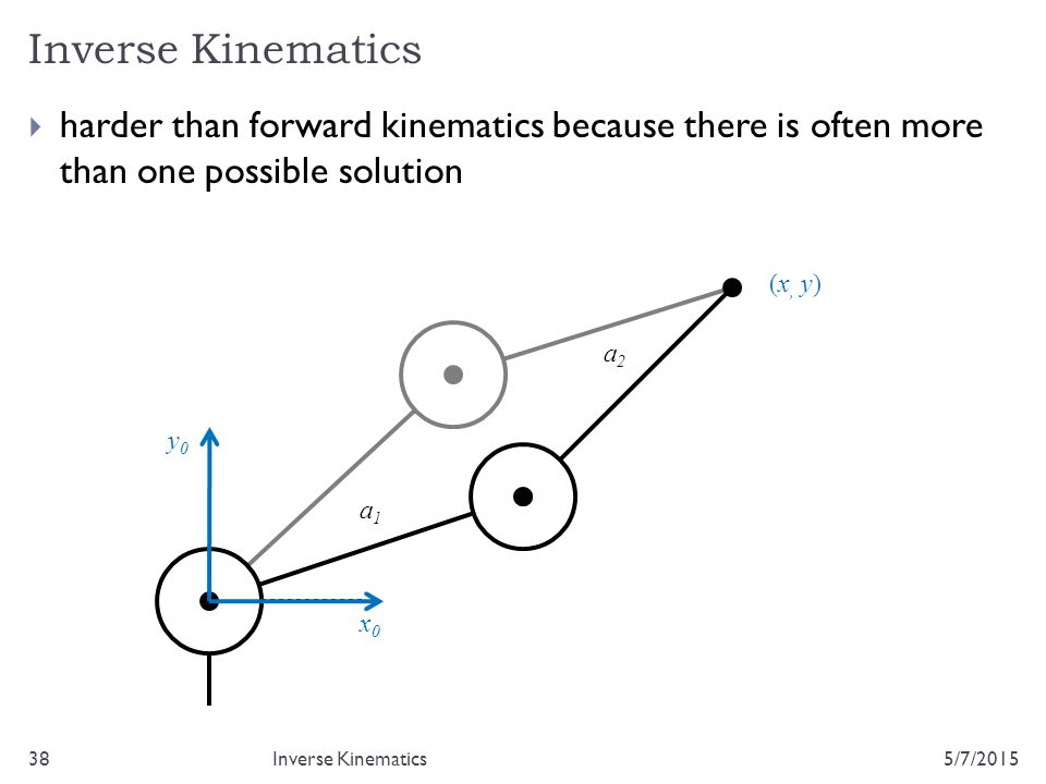 Inverse Kinematics harder than forward kinematics because there is often more than one possible solution.