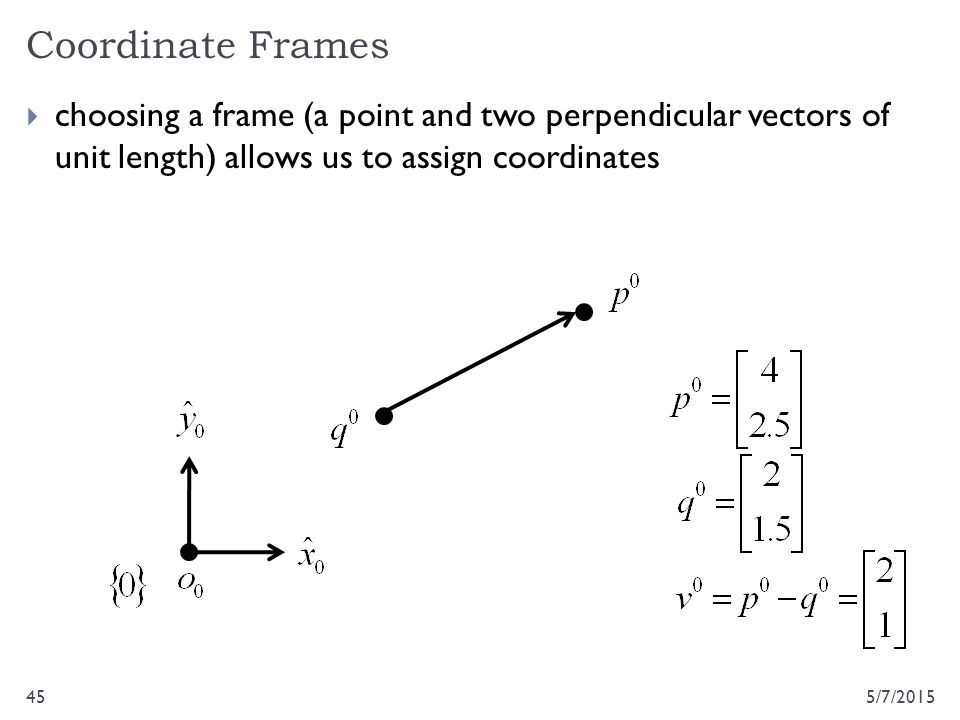 Coordinate Frames choosing a frame (a point and two perpendicular vectors of unit length) allows us to assign coordinates.