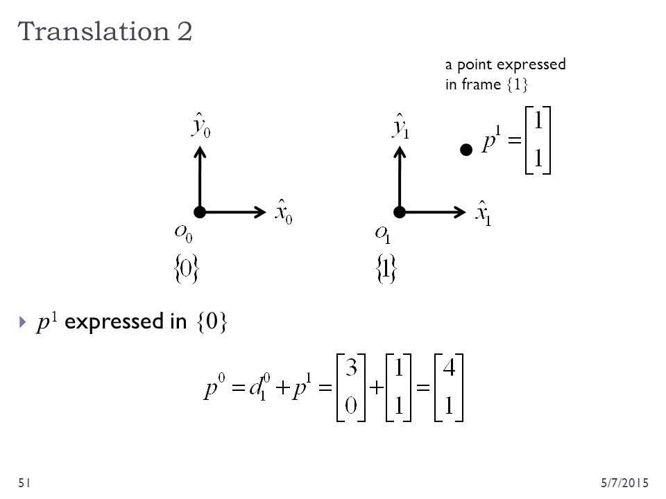 Translation 2 p1 expressed in {0} a point expressed in frame {1}
