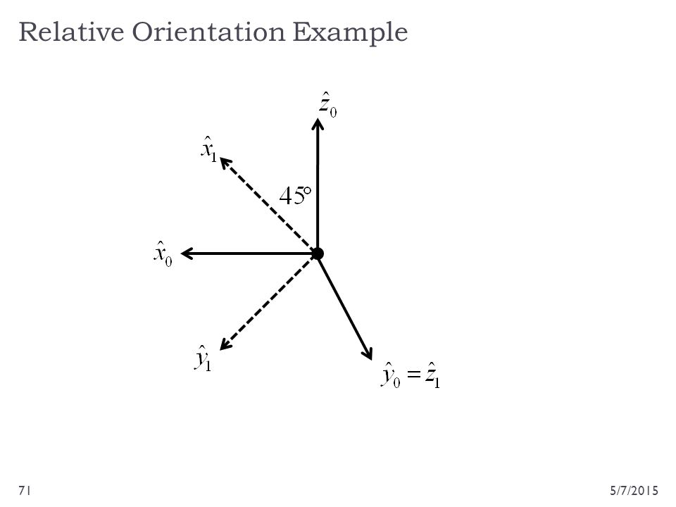 Relative Orientation Example
