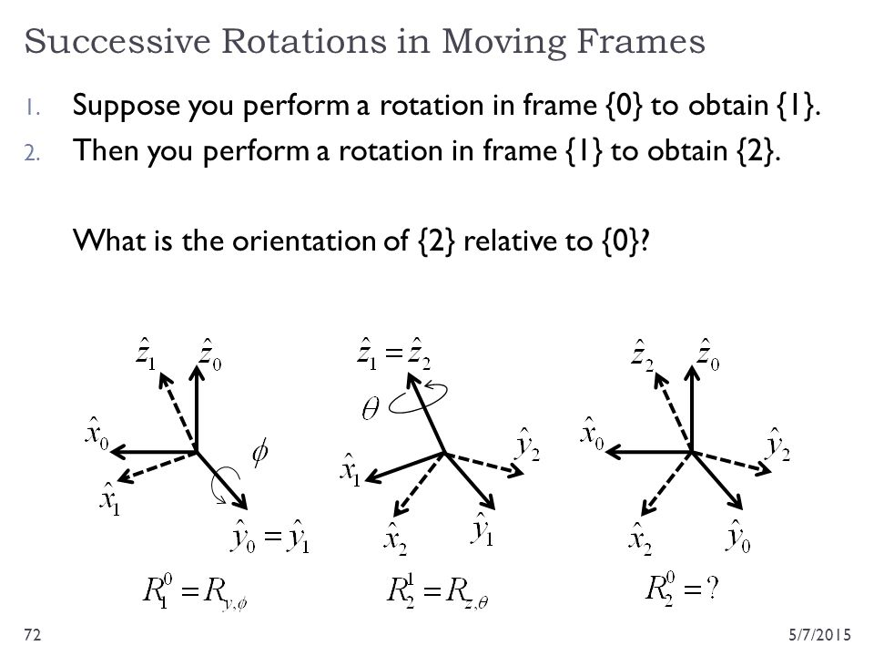 Successive Rotations in Moving Frames
