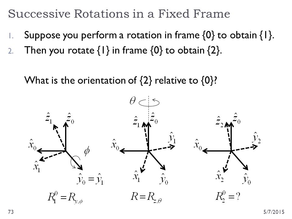 Successive Rotations in a Fixed Frame