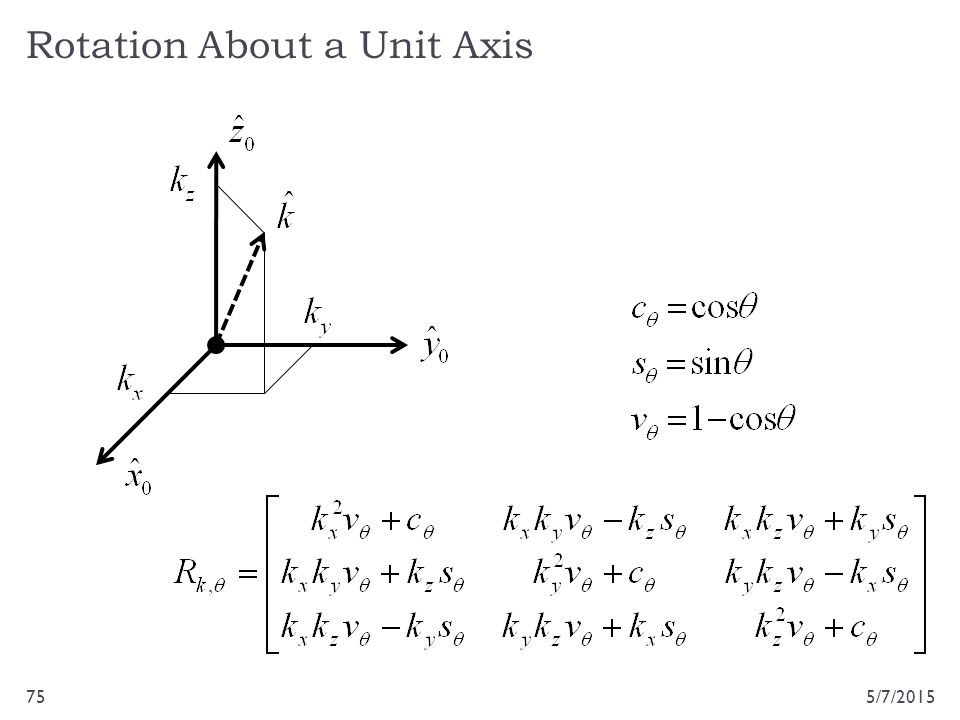 Rotation About a Unit Axis