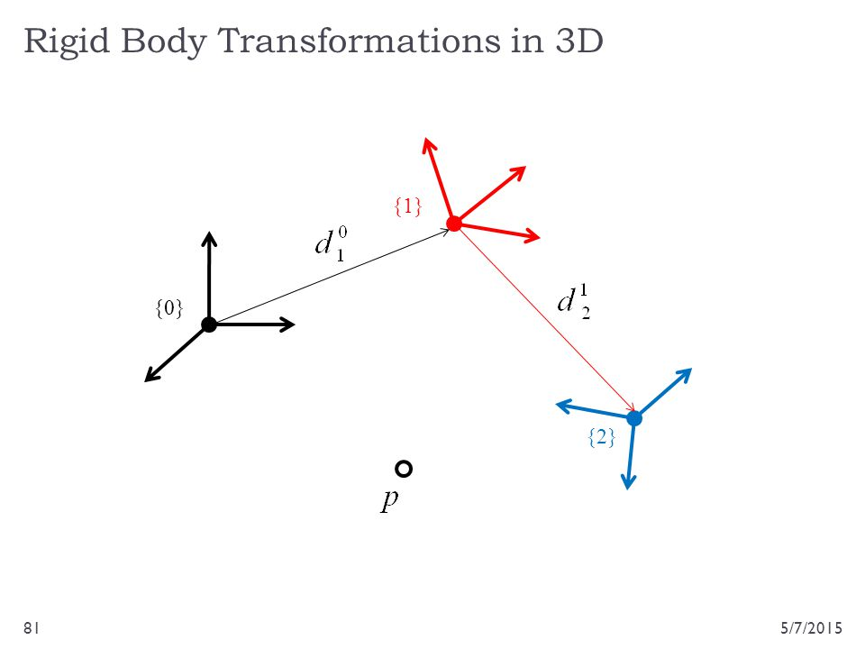 Rigid Body Transformations in 3D