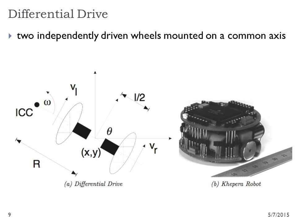 Differential Drive two independently driven wheels mounted on a common axis 4/14/2017