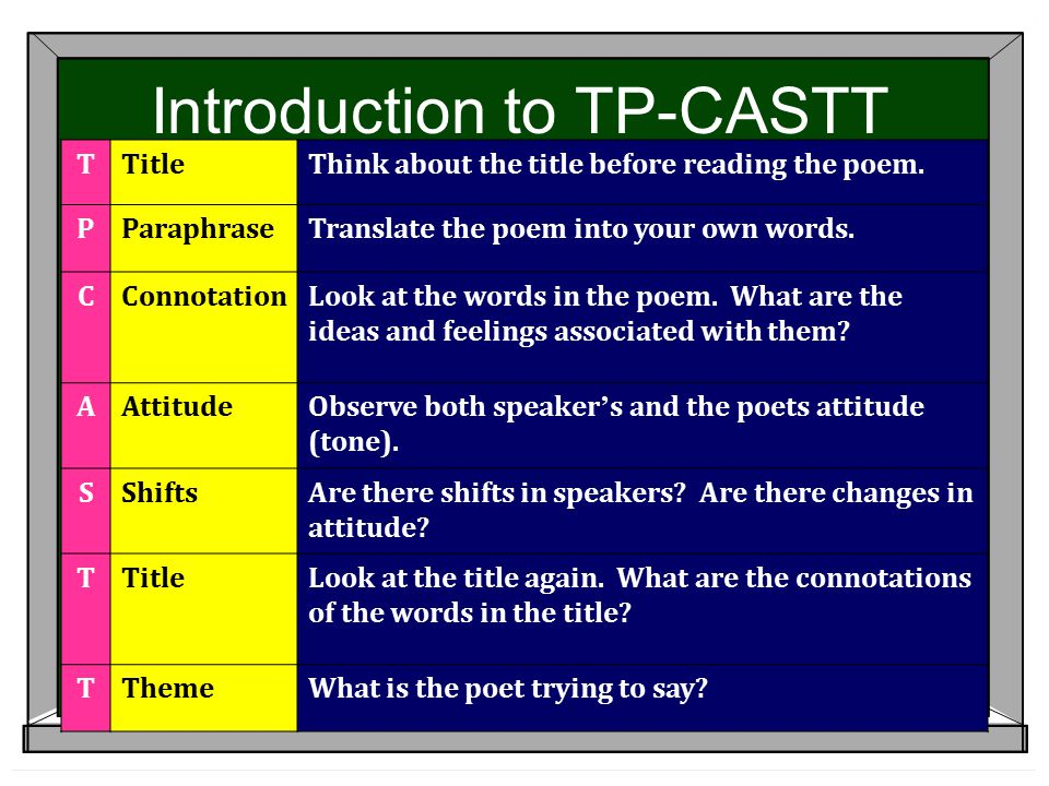 Introduction to TP-CASTT