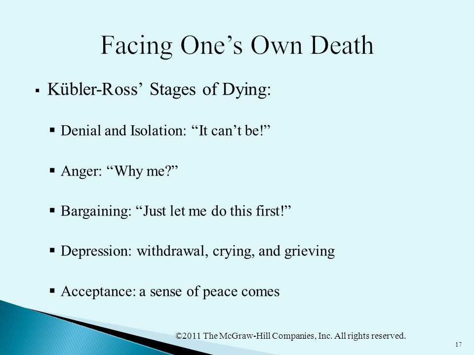 Facing One's Own Death Kübler-Ross' Stages of Dying:
