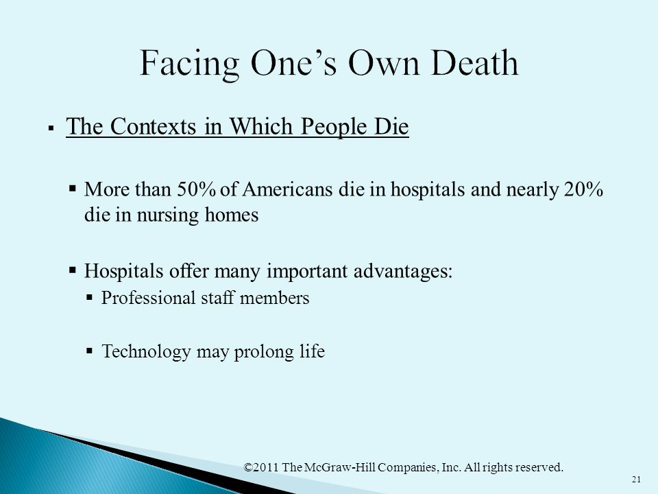 Facing One's Own Death The Contexts in Which People Die