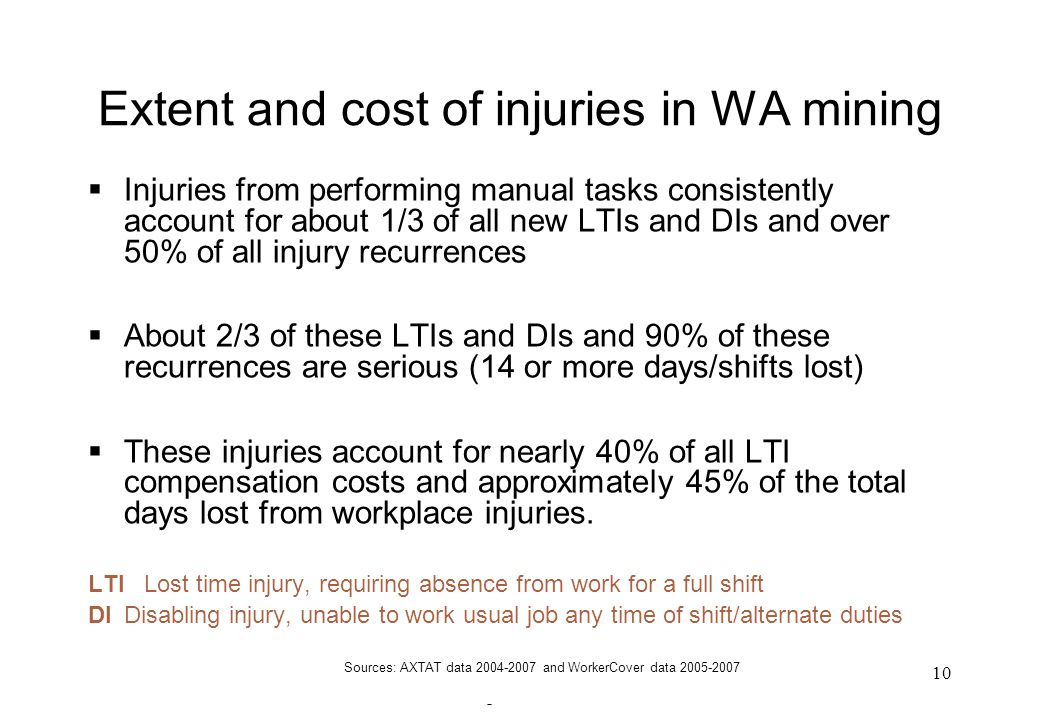 Extent and cost of injuries in WA mining