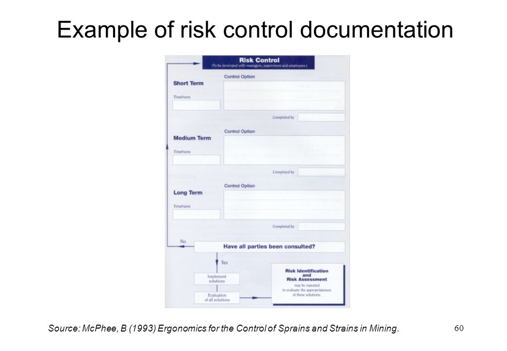 Example of risk control documentation
