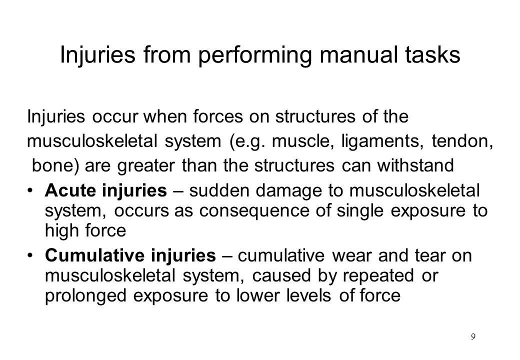 Injuries from performing manual tasks