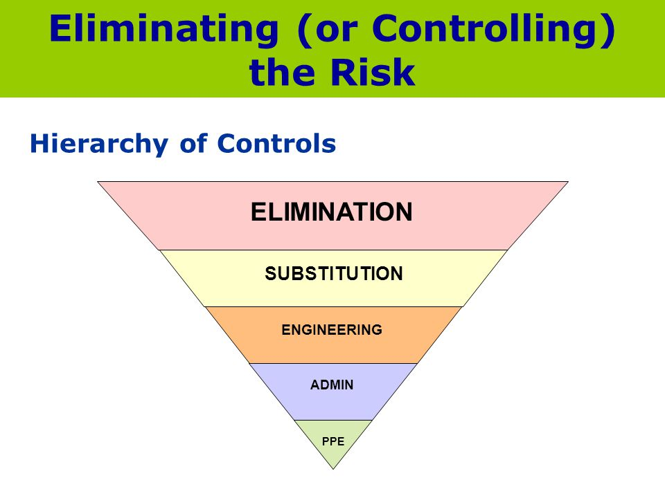 Eliminating (or Controlling) the Risk