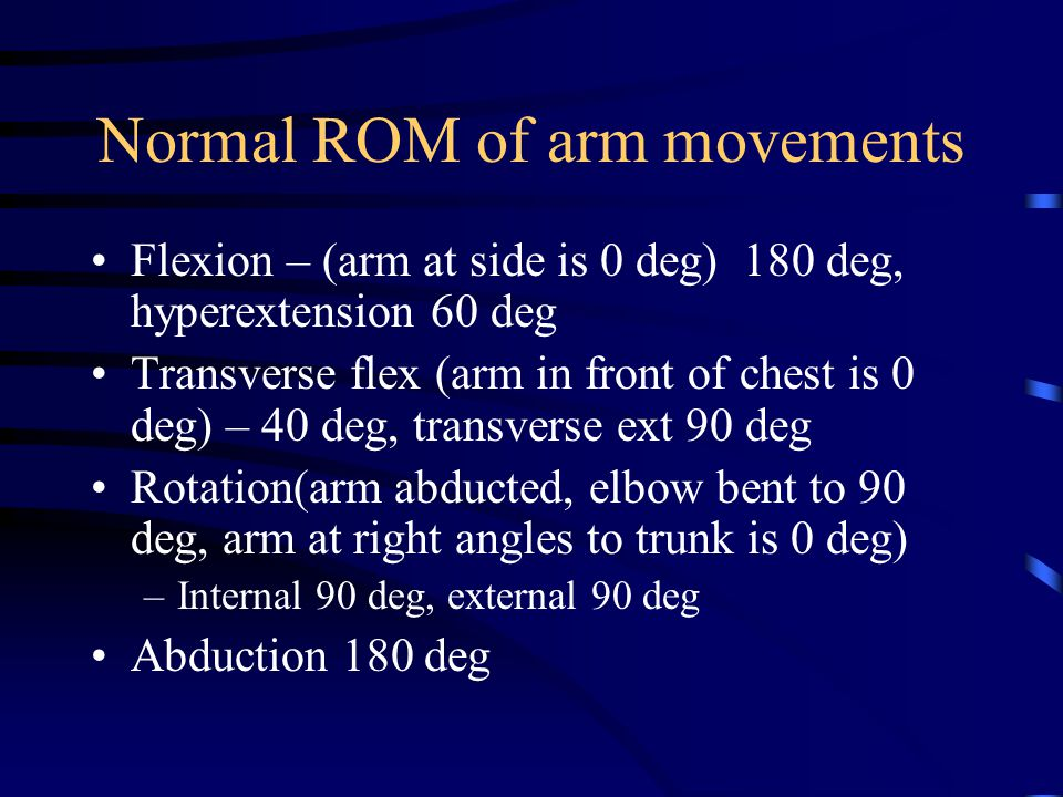 Normal ROM of arm movements