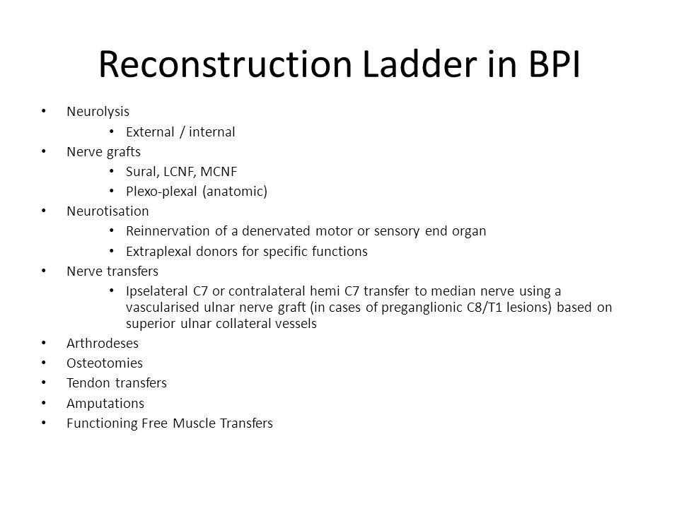 Reconstruction Ladder in BPI