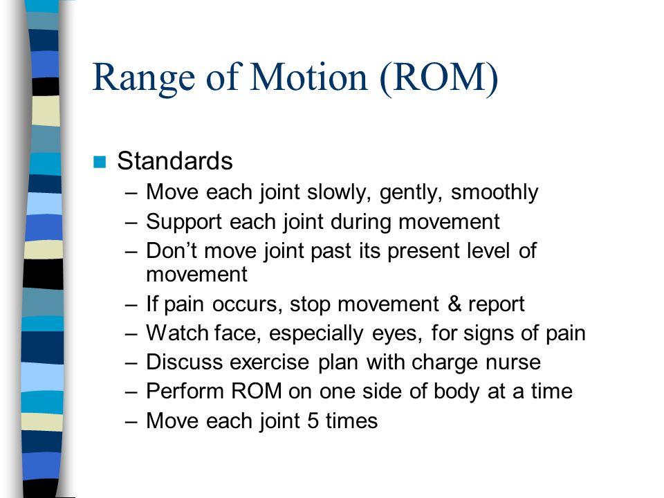 Range of Motion (ROM) Standards