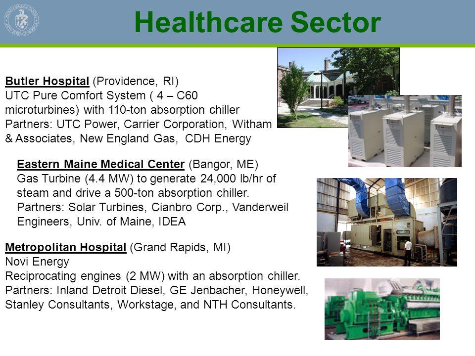 Healthcare Sector Butler Hospital (Providence, RI)