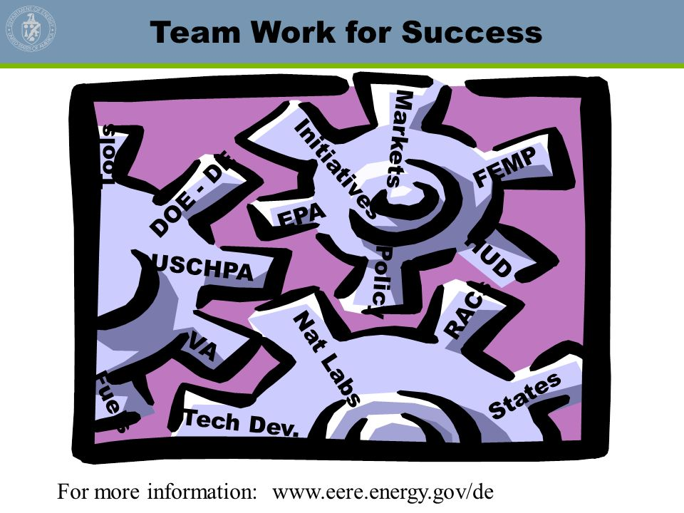 Team Work for Success Markets Tools Initiatives FEMP DOE - DE EPA HUD