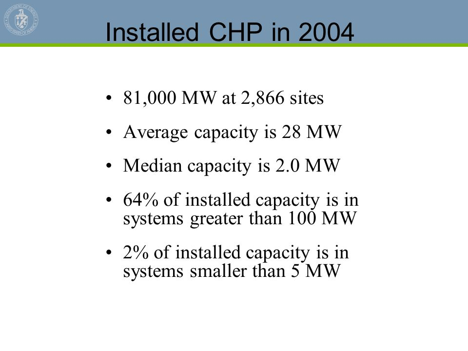 Installed CHP in 2004 81,000 MW at 2,866 sites