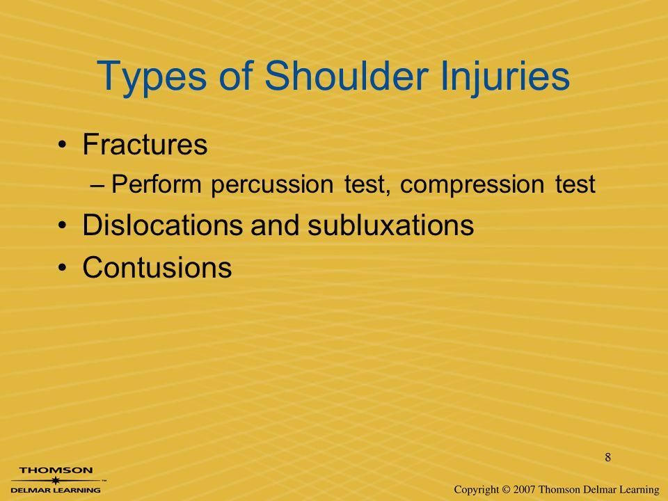 Types of Shoulder Injuries