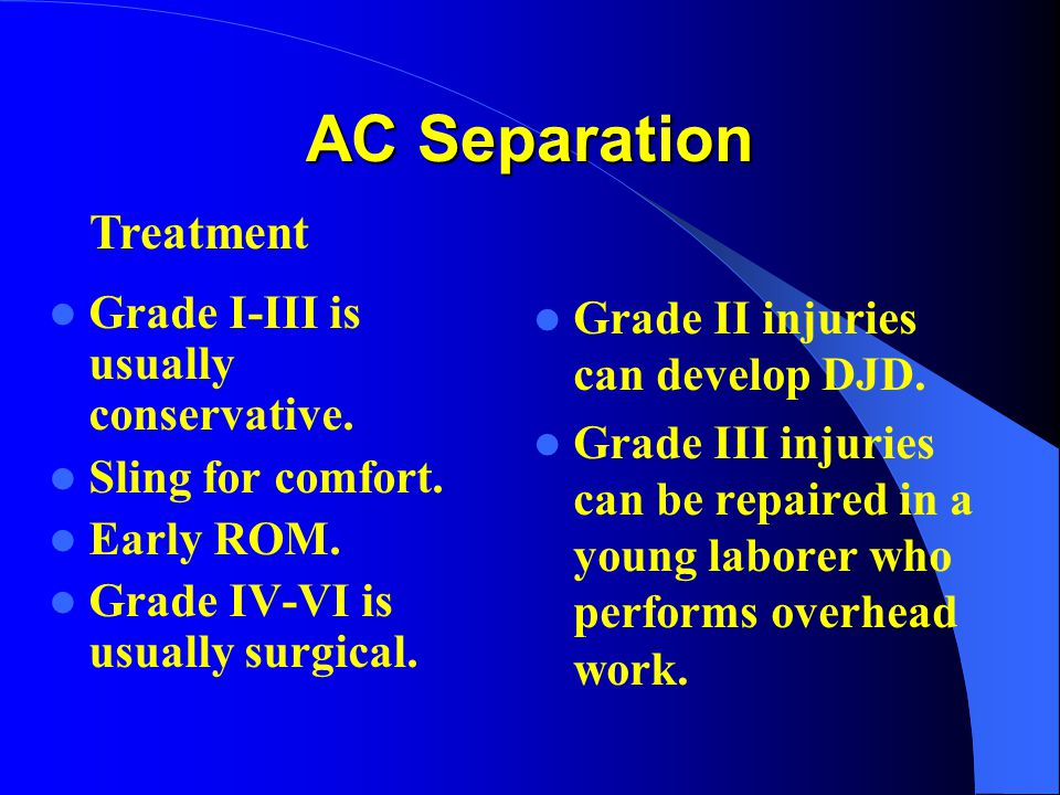 AC Separation Treatment Grade I-III is usually conservative.