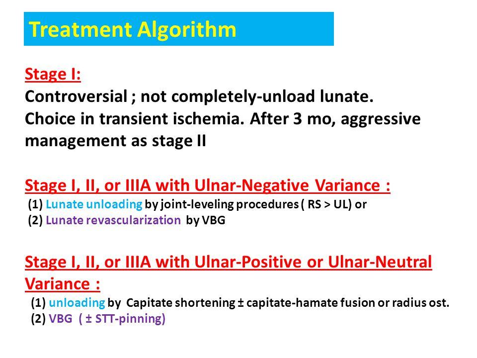 Treatment Algorithm Stage I: