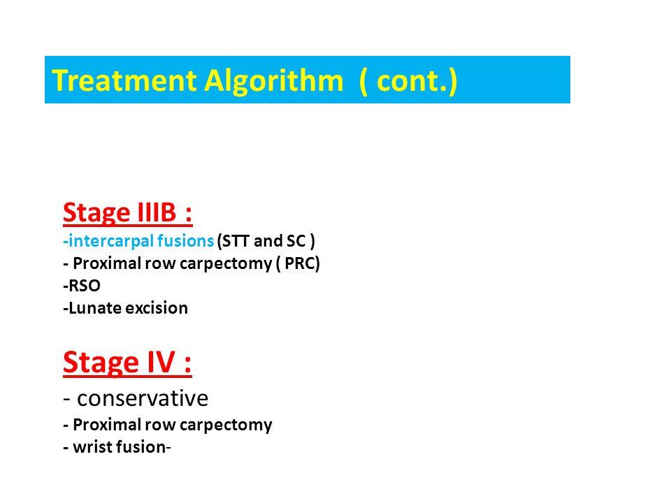 Treatment Algorithm ( cont.)
