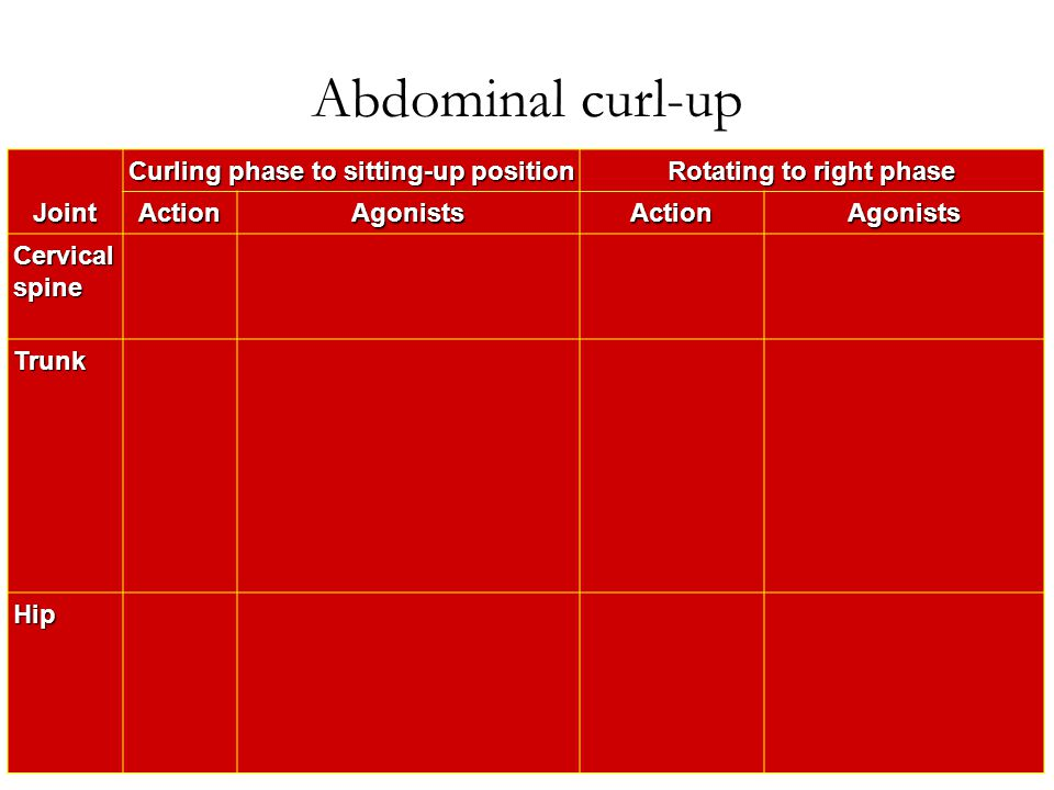 Curling phase to sitting-up position Rotating to right phase