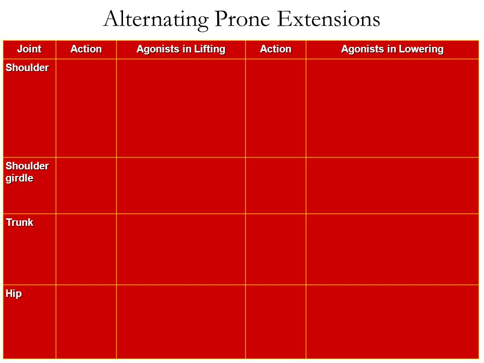 Alternating Prone Extensions