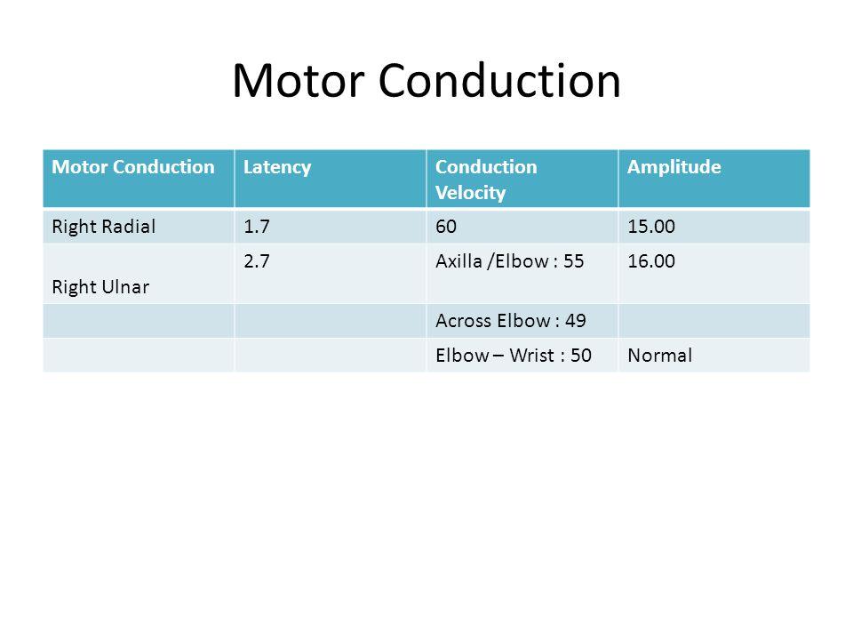 Motor Conduction Motor Conduction Latency Conduction Velocity