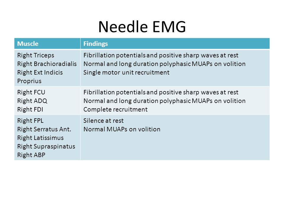 Needle EMG Muscle Findings Right Triceps Right Brachioradialis