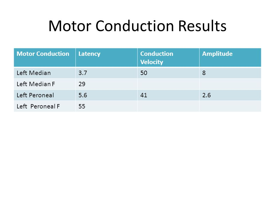 Motor Conduction Results