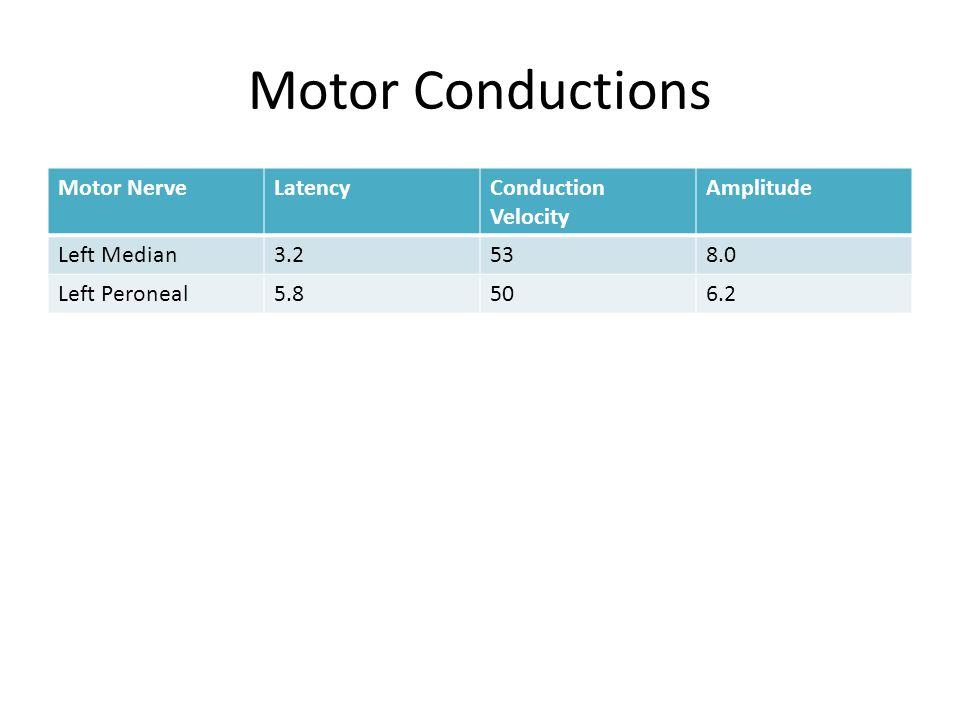 Motor Conductions Motor Nerve Latency Conduction Velocity Amplitude