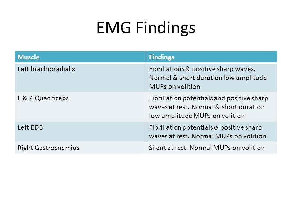 EMG Findings Muscle Findings Left brachioradialis