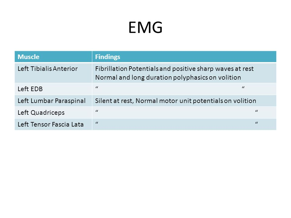 EMG Muscle Findings Left Tibialis Anterior