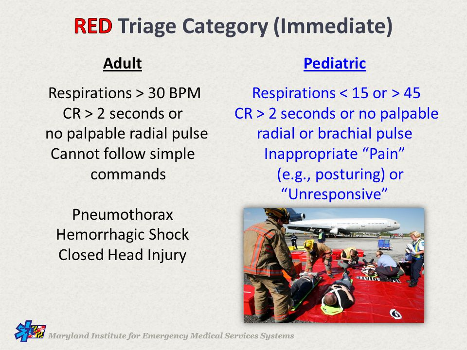 RED Triage Category (Immediate)