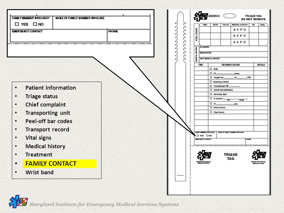 FAMILY CONTACT Patient information Triage status Chief complaint