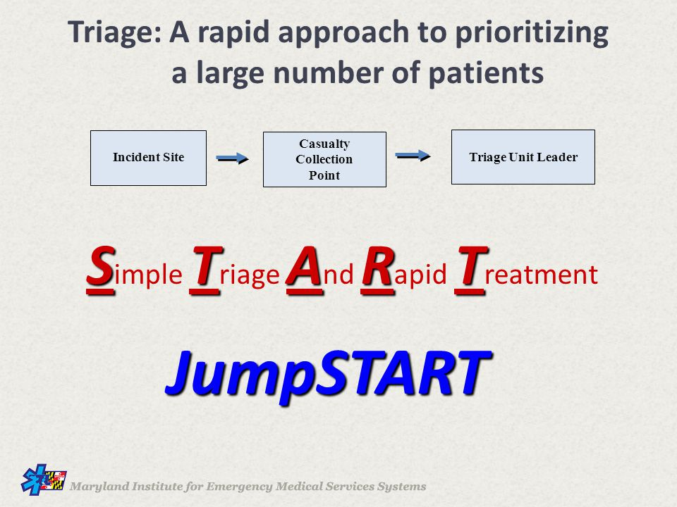 Triage: A rapid approach to prioritizing a large number of patients