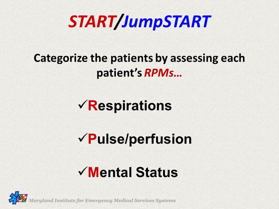 Categorize the patients by assessing each patient's RPMs…