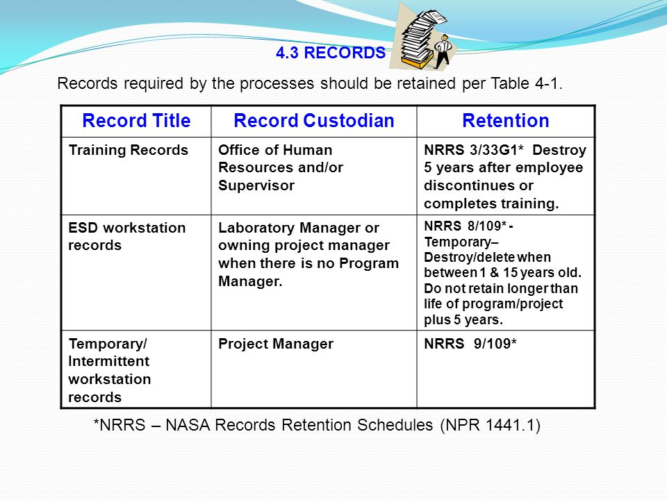 *NRRS – NASA Records Retention Schedules (NPR 1441.1)