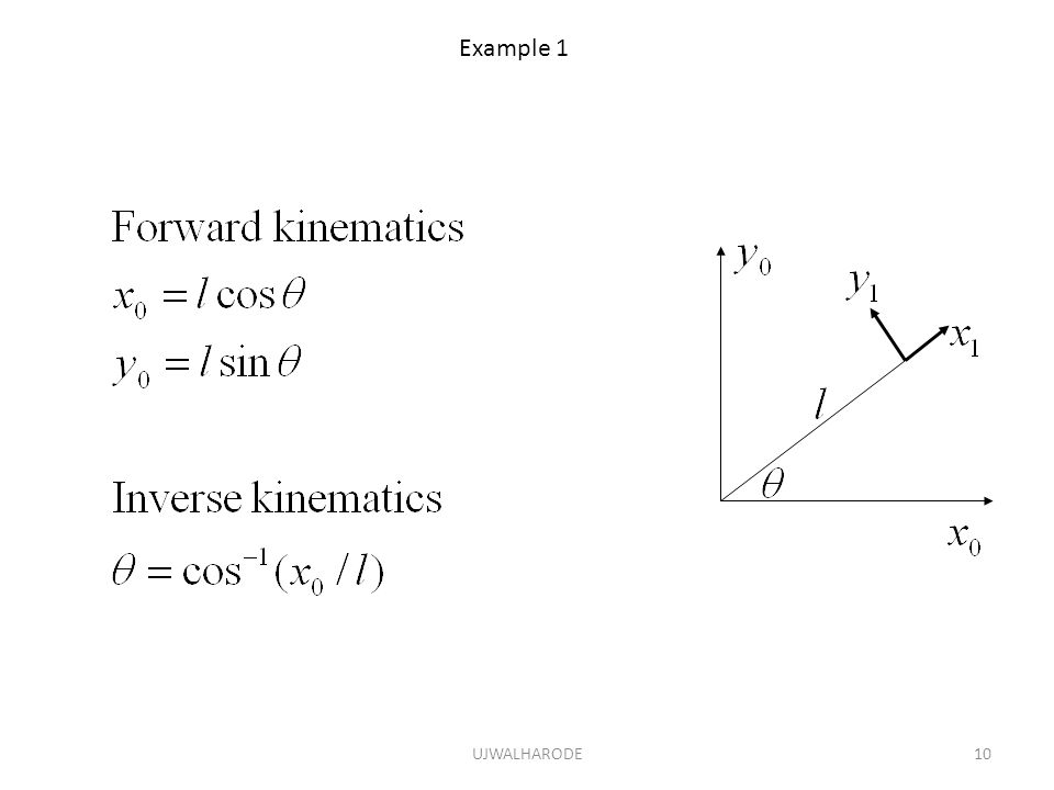 Example 1 UJWALHARODE