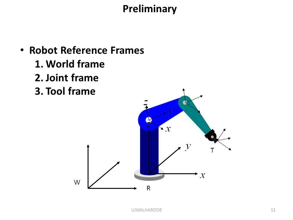 Robot Reference Frames World frame Joint frame Tool frame