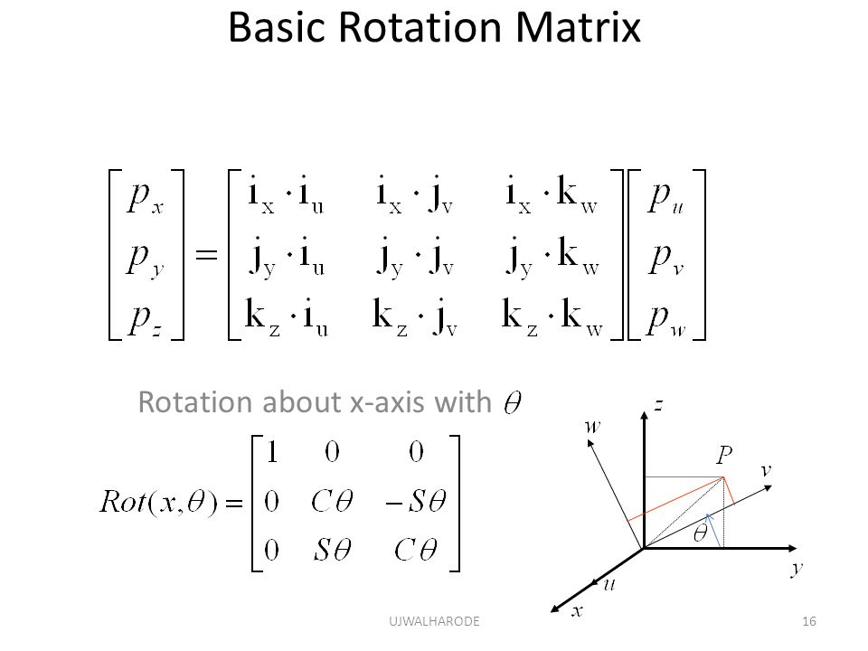 Rotation about x-axis with