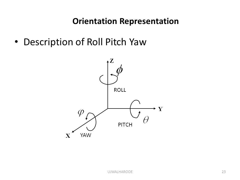 Description of Roll Pitch Yaw