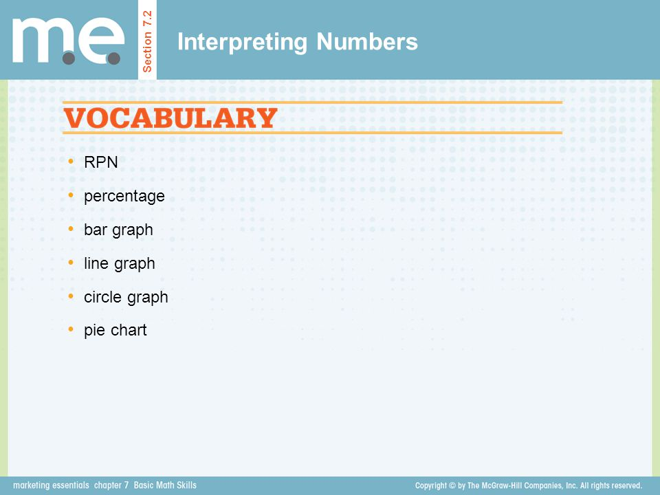 Interpreting Numbers RPN percentage bar graph line graph circle graph
